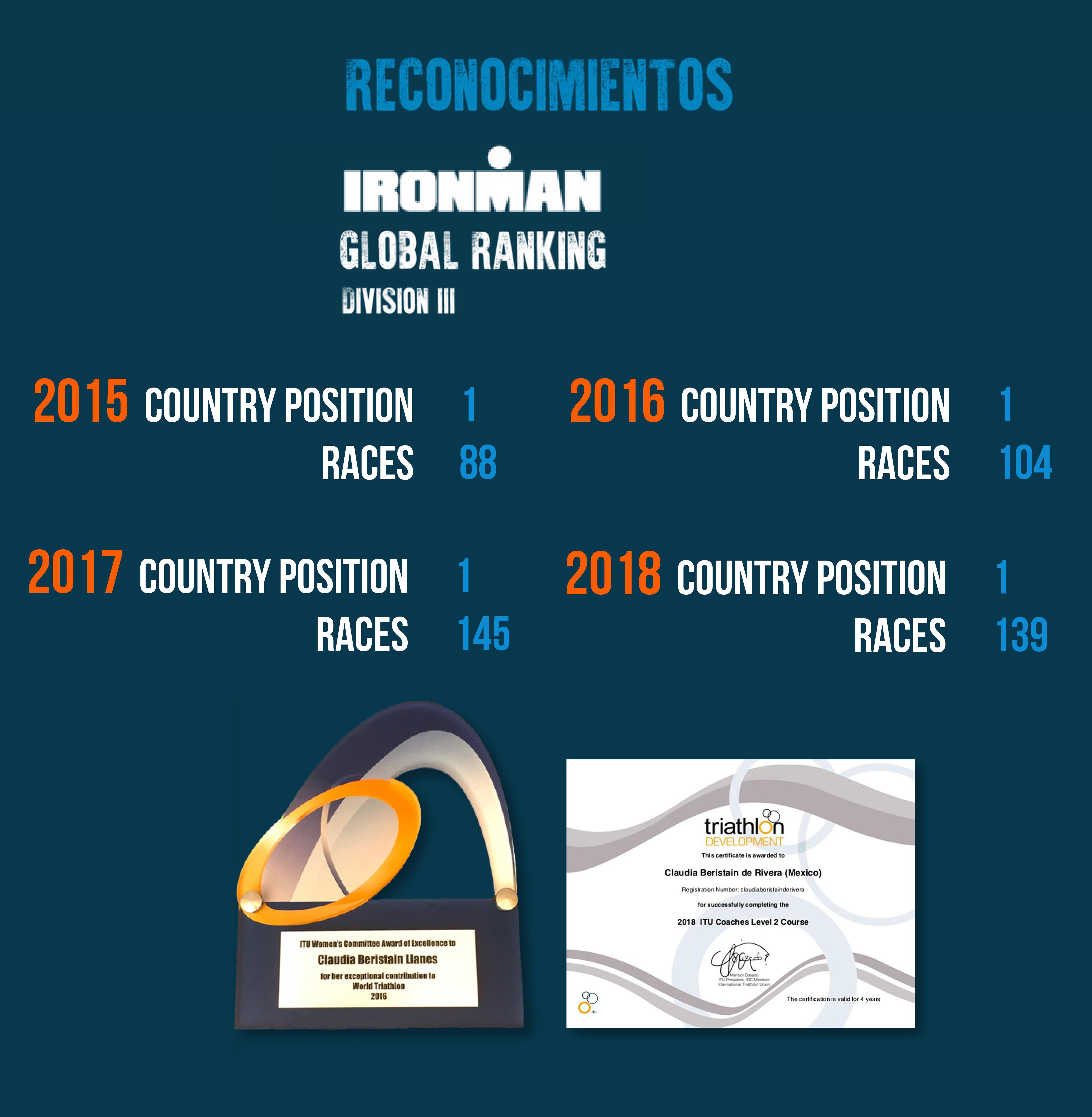 titulo-reconocimientos