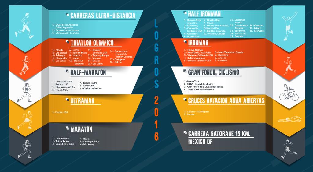 infografiam2m